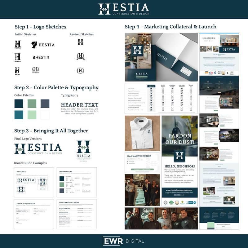 Branding Case Study - Hestia - EWR Digital
