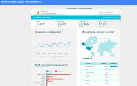Google Data Studio - Insights - EWR Digital