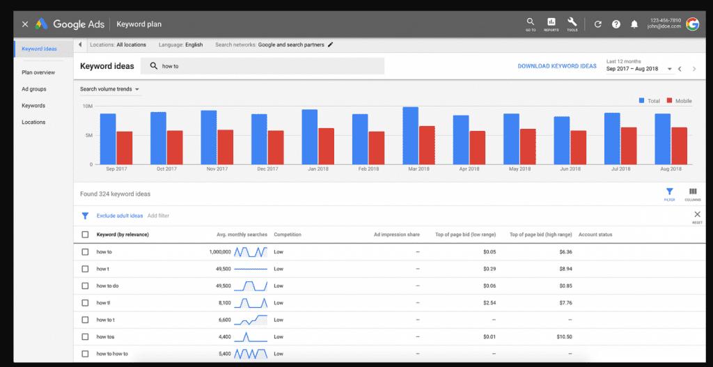Google Keyword Planner - EWR Digital