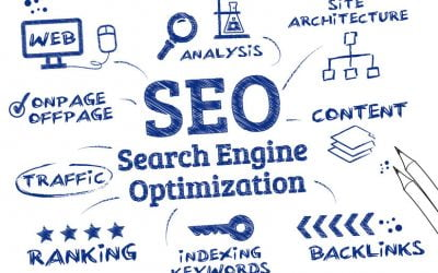 What Does SEO Stand For and Why Is It Important to Know?